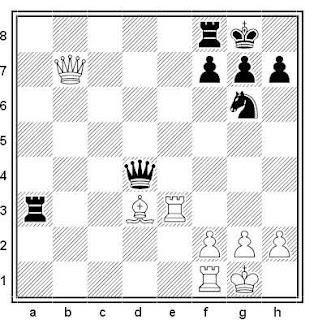 Posición de la partida de ajedrez Chunko - Márquez (Madrid, 1982)