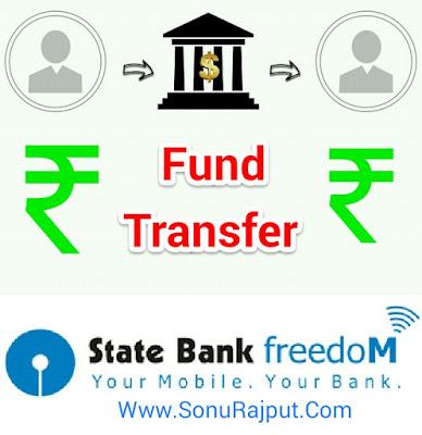 Mobile Banking Se Paise kaise transfer Kare