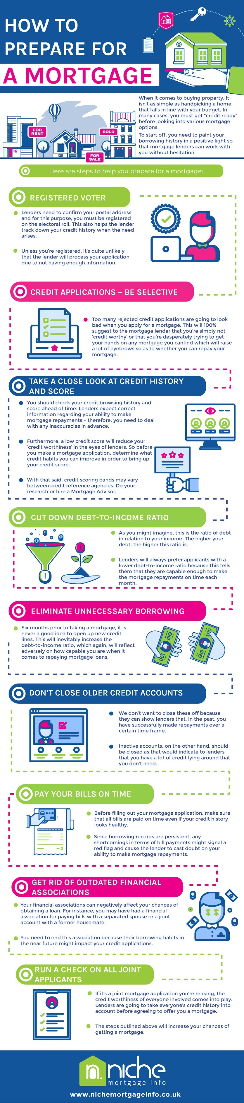 How to Prepare for a Mortgage #infographic