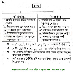 দাখিল কোরআন মাজীদ ও তাজবিদ সাজেশন ২০২০