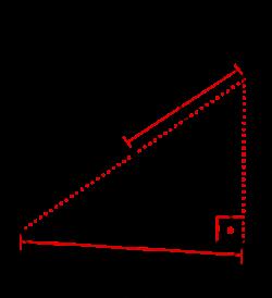 Sinüs teoremi ve ispatı