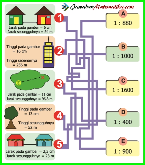 Jawaban Bahasa Inggris Kelas 7 Halaman 108 - Dunia Sekolah ID