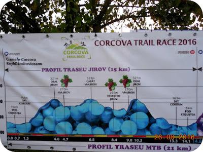 schita traseelor Corcova Trail Race 2016