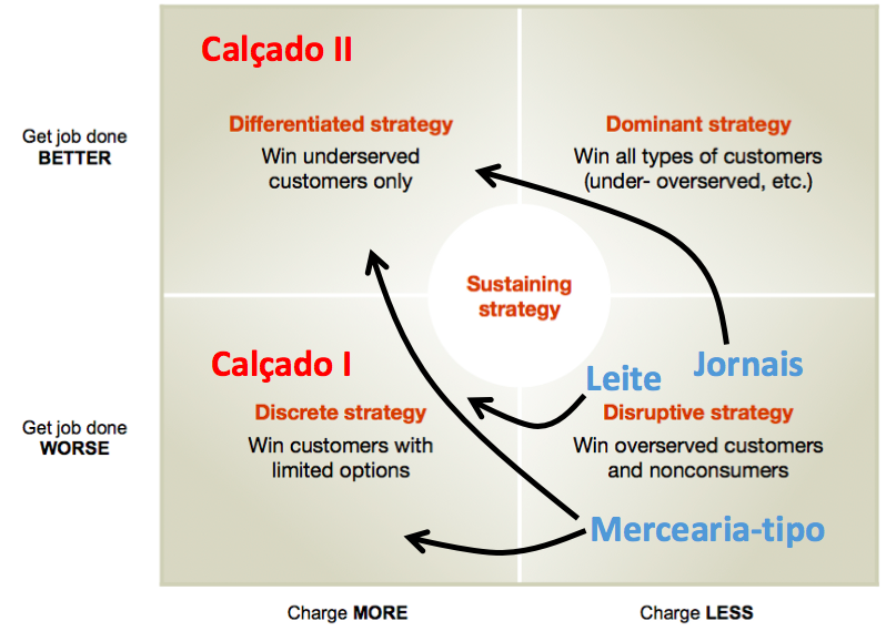 bmw differentiation strategy Category: business and management studies title: market segmentation, positioning and targeting for bmw my account bmw use a differentiated strategy.