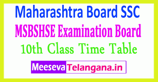 Maharashtra Board SSC 10th Class Time Table 2019 Download