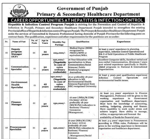 Primary and Secondary Health Care Department Jobs 2020