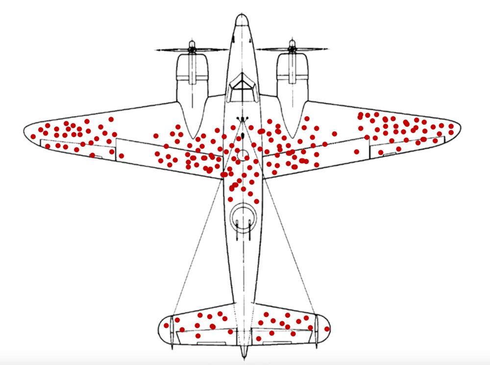 Літак з пробоїнами