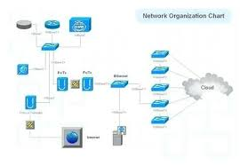 Local Area Network Diagram 1