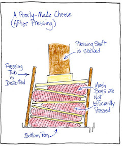 How To Make A Proper Cheese For Pressing Cider