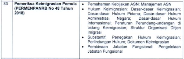 kisi kisi materi skb Pemeriksa Keimigrasian Pemula formasi cpns tahun 2021 tomatalikuang.com