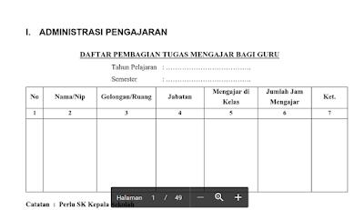 Contoh Format Administrasi Kepalas Sekolah Lengkap File Word