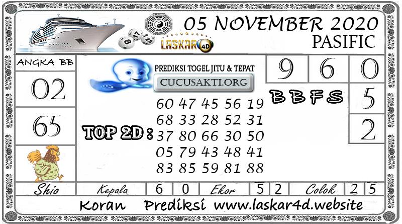 Prediksi Togel PASIFIC LASKAR4D 05 NOVEMBER 2020