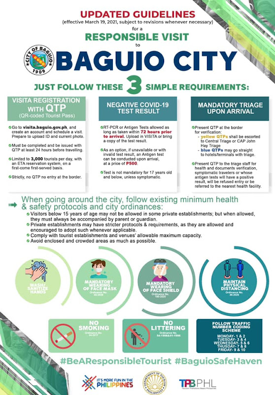New BAGUIO TRAVEL REQUIREMENTS and Updated ENTRY PROTOCOLS