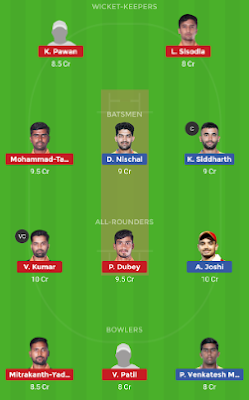 MW vs HT dream 11 team | HT vs MW