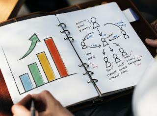 Lowongan Freelance Marketing Property
