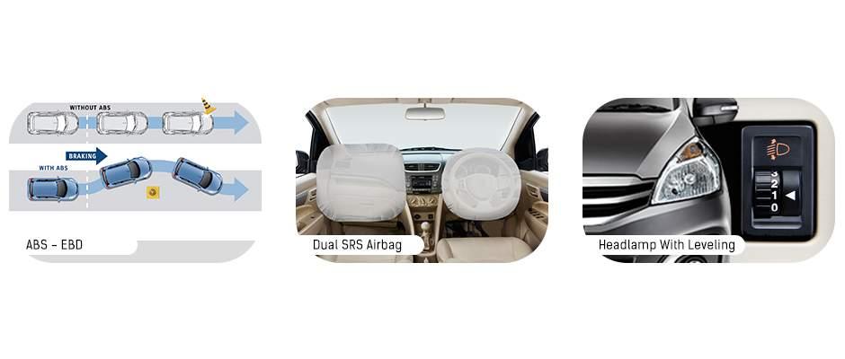 Safety New Ertiga Diesel Hybrid
