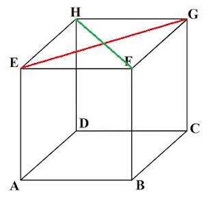 Menentukan Letak Diagonal Bidang dan Diagonal Ruang Kubus ABCD EFGH