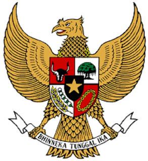 Burung Garuda sebagai Lambang negara Indonesia - berbagaireviews.com