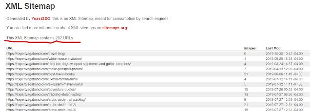 XML Sitemap URL Count on YoastSEO