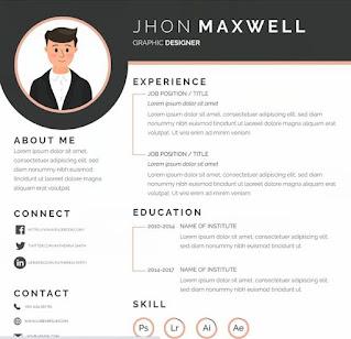 7 Tips Menulis Resume Yang Baik Untuk Posisi Jabatan Di Gudang