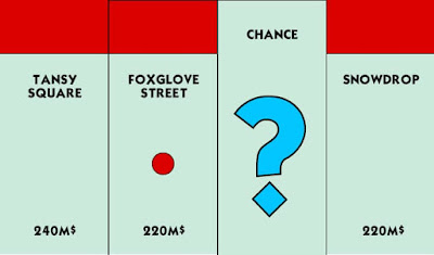Figure: You've rolled a four, which takes you to Foxglove Street, a key property! To buy it, answer this question. Which of these dog breeds is the smallest?