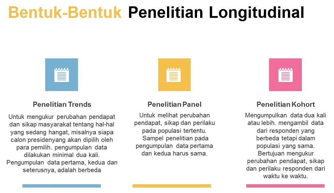 Penelitian Cross Sectional Dan Penelitian Longitudinal Teknologi