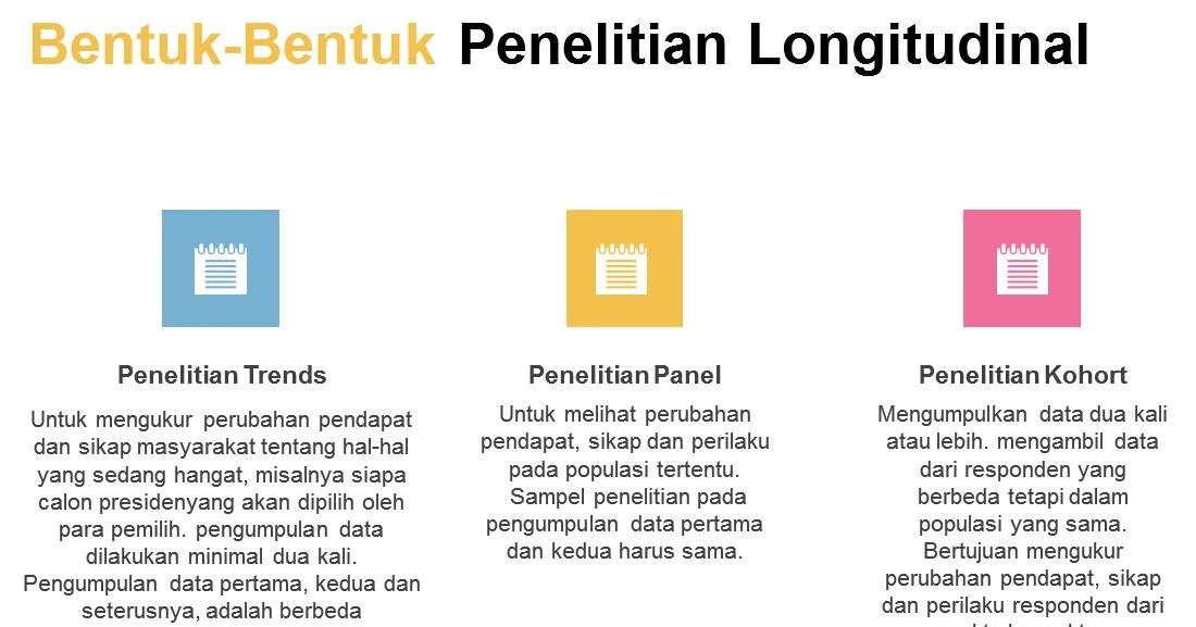 Penelitian Cross Sectional Dan Penelitian Longitudinal
