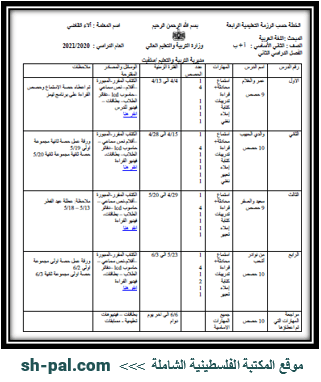 خطة الرزمة الرابعة في اللغة العربية للصف الثاني الفصل الثاني