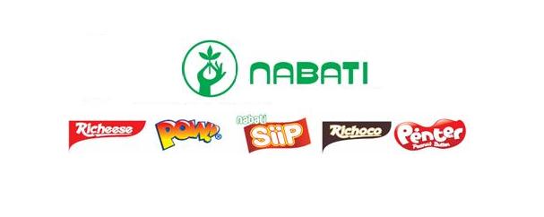 Lowongan Kerja Nabati Group Minimal D3 S1 Besar Besaran