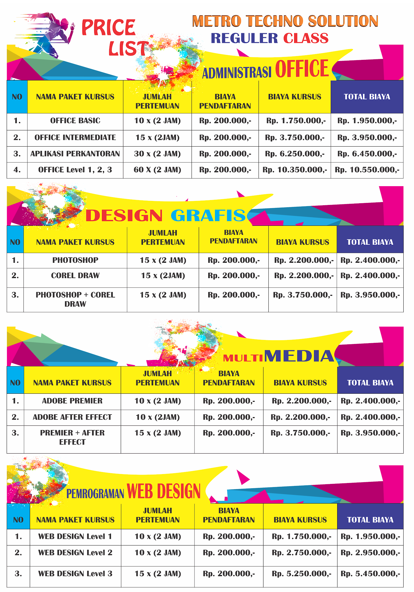 Daftar Harga Kursus Komputer Terbaik Lampung