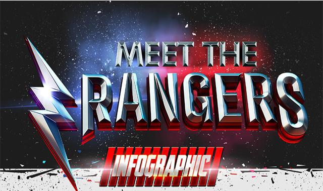 Meet The Power Rangers