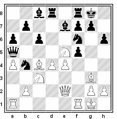 Posición de la partida de ajedrez Mikhail Botvinnik - Georgiy Stepanov -Schneideman- (Campeonato de Leningrado, 1931)