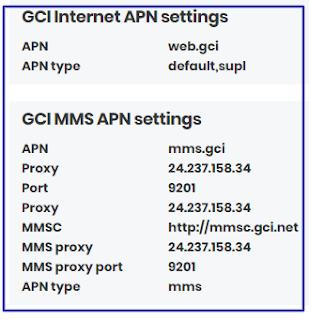 GCI Data Settings