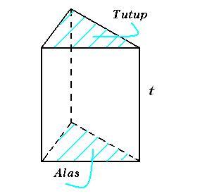rumus luas permukaan prisma segitiga