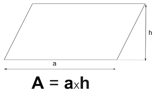 समान्तर चतुर्भुज के सूत्र, समांतर चतुर्भुज के क्षेत्रफल का सूत्र, समांतर चतुर्भुज का विकर्ण का सूत्र, समांतर चतुर्भुज का परिमाप का सूत्र