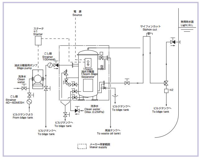 Oilfield Wiring Diagrams on