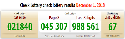 Thai Lotto Live Result Today For 01-12-2018