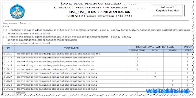 Kisi-Kisi Soal PH/ UH PJOK Kelas 1 Tema 3 K13 Tahun 2018/2019