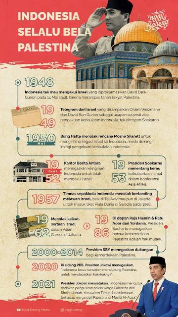 Indonesia Bela Palestina