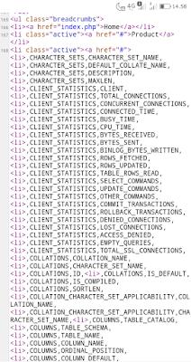 Dump Database Sql Injection Base64