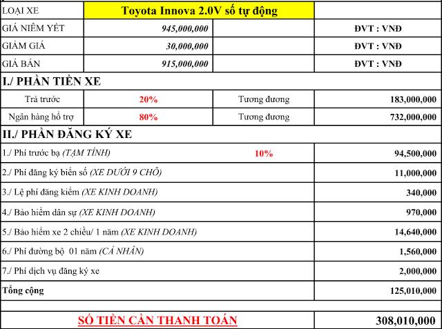mua xe innova 7 cho tra gop tại Toyota Hung Vuong anh 4