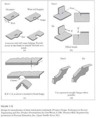 Product Design Engineering