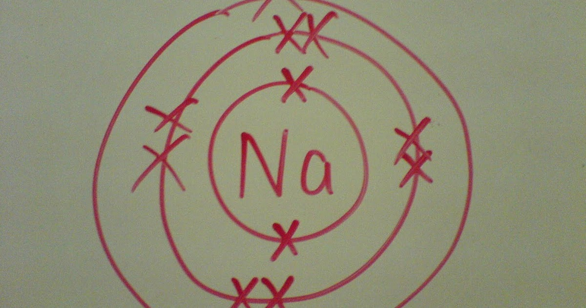 Chemistry: 2.Draw the atomic structure of a sodium atom and a sodium ion....explain why you draw it this way.