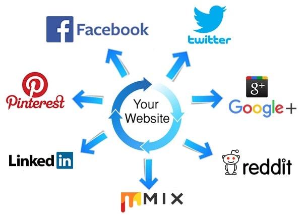 مشاركة المواضيع على مواقع التواصل الاجتماعي