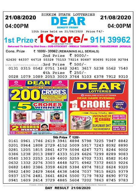 Sikkim State Lottery Sambad 21-08-2020 Today Result 4 PM