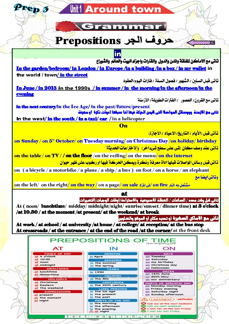 قواعد انجليزى الوحدات (1-2) الصف الثالث الإعدادى الترم الأول 2022 مستر محمد فوزى
