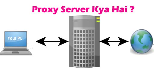 What is Proxy Server in Hindi
