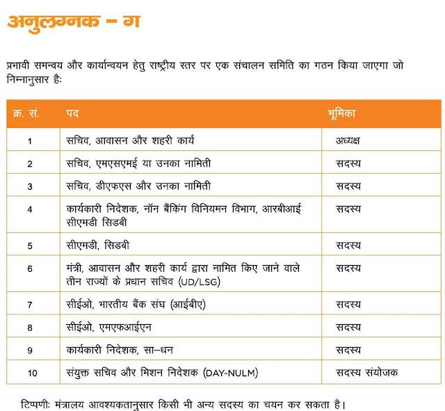 Enclosure-of-PM-SVANidhi-Yojana
