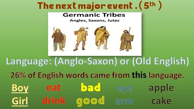 القبائل الجرمانية وإضافتهم للغة الإنجليزية