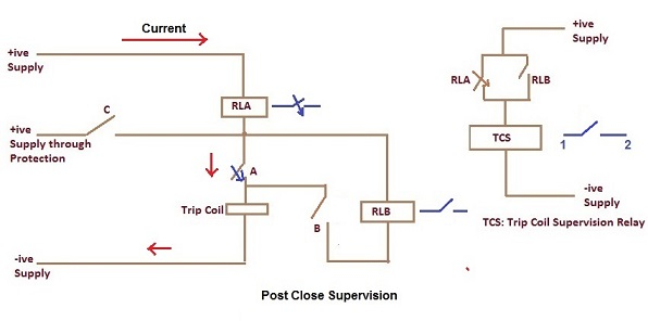 how does trip circuit supervision work electrical concepts rh electricalbaba com GE Control Relays GE Control Relays